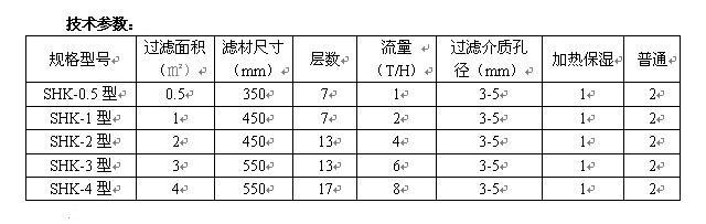 不锈钢活性炭过滤器1.png