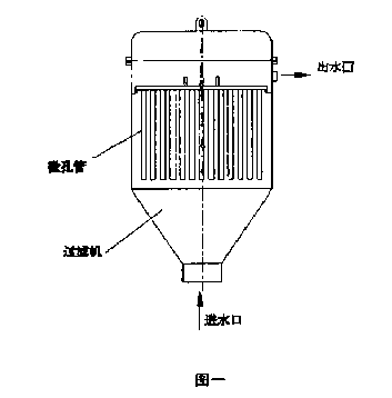 粘胶纤维厂净水工段微孔过滤器的改造