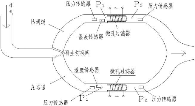 微孔再生过滤器粉末冶金的控制系统电路设计