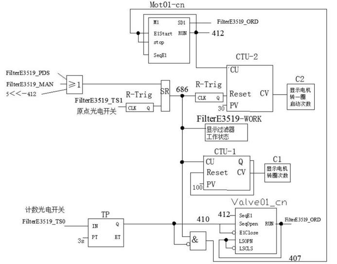 基于ABB编程的反冲洗过滤器技术改造 反冲洗过滤器新闻 第4张