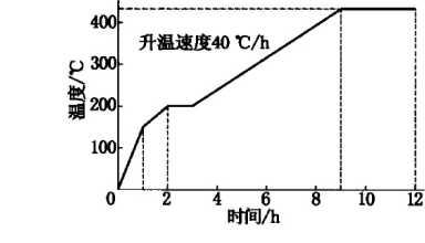 自动反冲洗过滤器在加氢裂化装置的应用